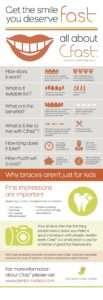 cfast infographic