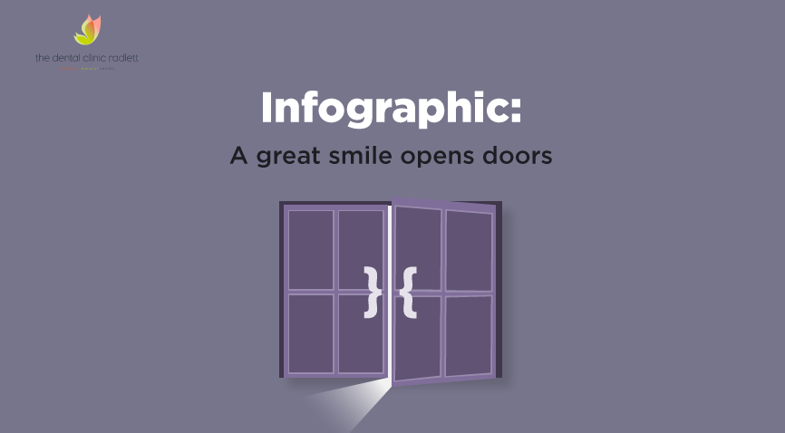 smile enhancement at the dental clinic radlett an infographic