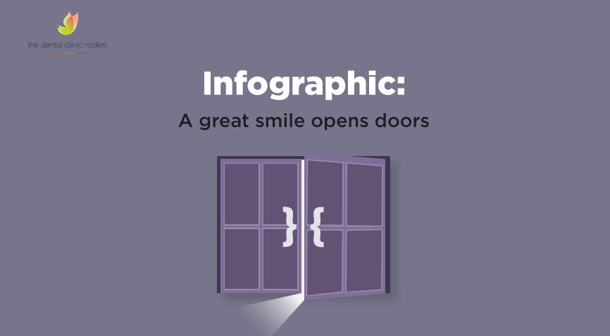 smile enhancement at the dental clinic radlett an infographic