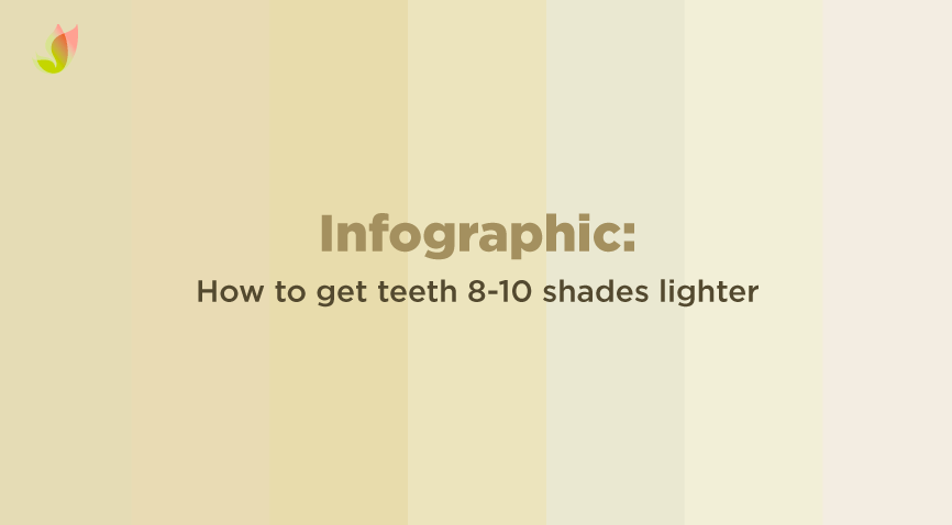 how many shades lighter will teeth whitening make my teeth